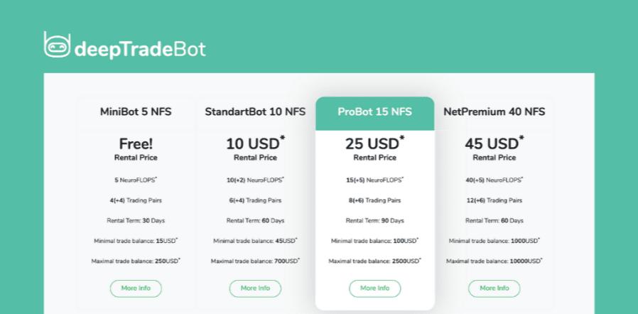 DeepTradeBot, la innovación de las grandes compañías a su servicio 2